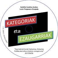 CD Kategoriak eta ezaugarriak